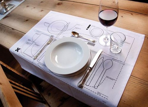 TECHNICS - Google+ - Cheat Sheet Placemat